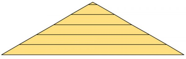 Topgevel t.b.v. Zadeldak Modulair 400 cm